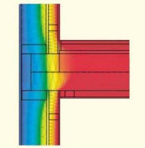 ponti-termici-e-dispersioni-energia-calore