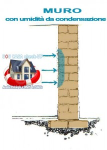 umidità muri-da condensazione
