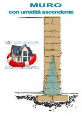 Umidita 39 di risalita nei muri e muffa sulle pareti sos - Umidita nei muri interni soluzioni ...