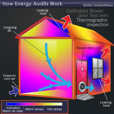 blower door test e termografgia