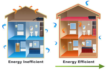 la casa energeticamente efficiente