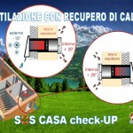 ventilazione-meccanica-controllata-con-recupero-di-calore