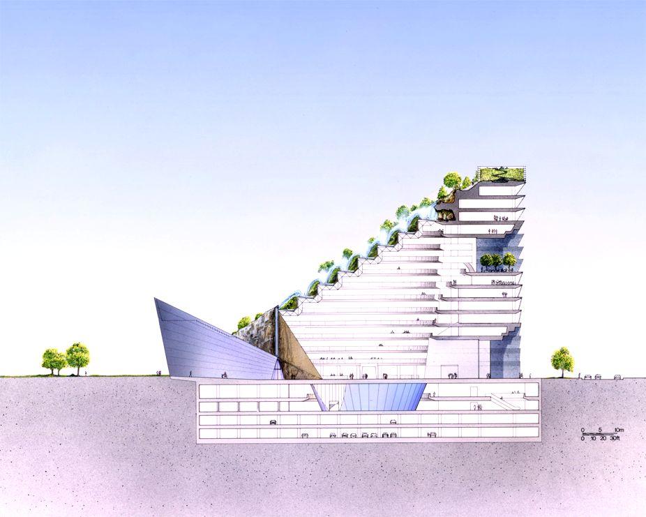 Green Building edifici ecosostenibili