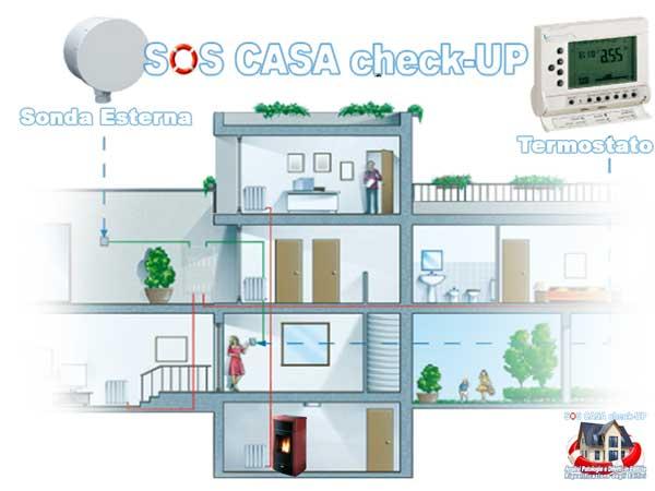 Sonda  Esterna Caldaia Climatica:Regolazione impianto di Riscaldamento ottimale