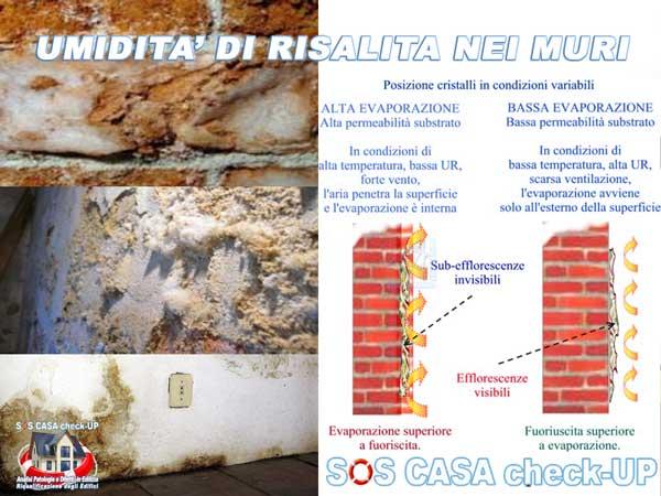 umidità di risalita nei muri