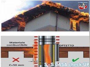 Effetti di un errata posa della canna fumaria nell'incendio di un tetto.