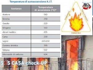 ricerca-cause-incendio-perito-assicurazione