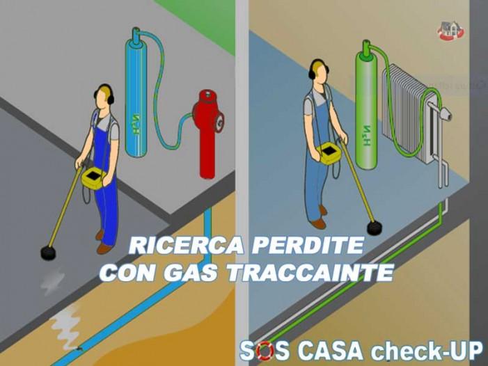 RICERCA PERDITE CON GAS TRACCIANTE