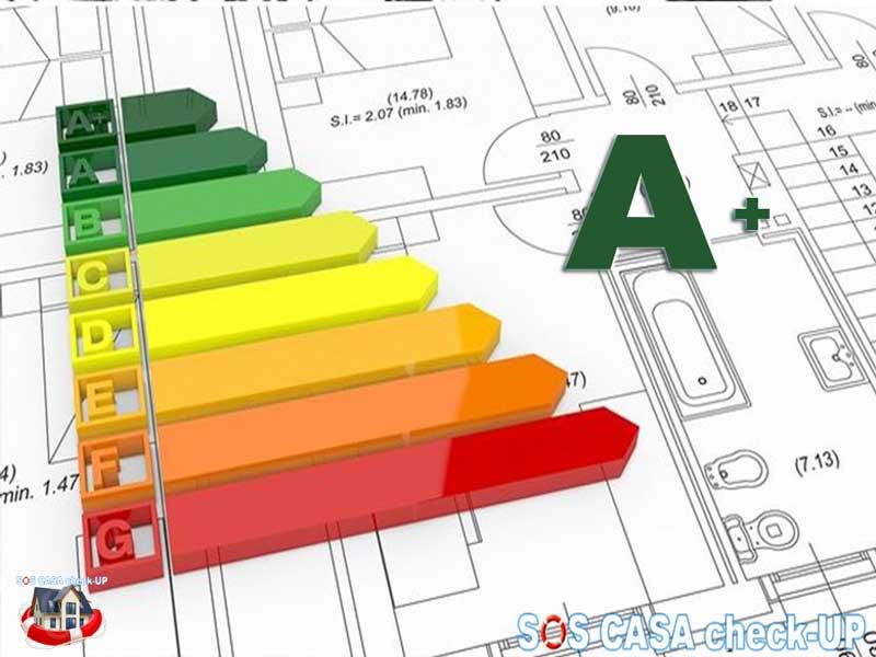 Classe energetica sbagliata e risarcimento danni for Classe energetica
