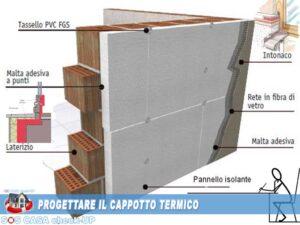 Architetto esperto Progettare cappotto termico Torino Milano Ivrea Biella