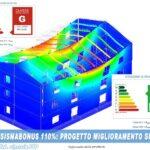 PROCEDURA PER ACCEDERE AL SISMABONUS 110%