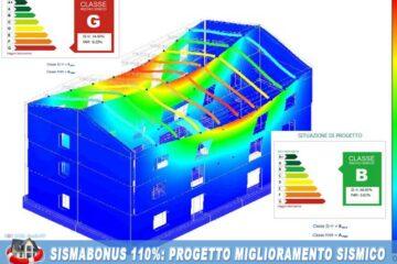 PROGETTO MIGLIORAMENTO ANTISISMICO Procedura per sismabonus 110% ingegnere esperto a Torino Milano Ivrea Biella Cuneo Asti PIEMONTE LOMBARDIA LIGURIA VALLE D'AOSTA